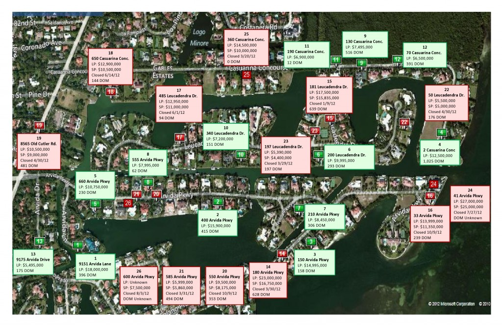 Gables Estates real estate activity