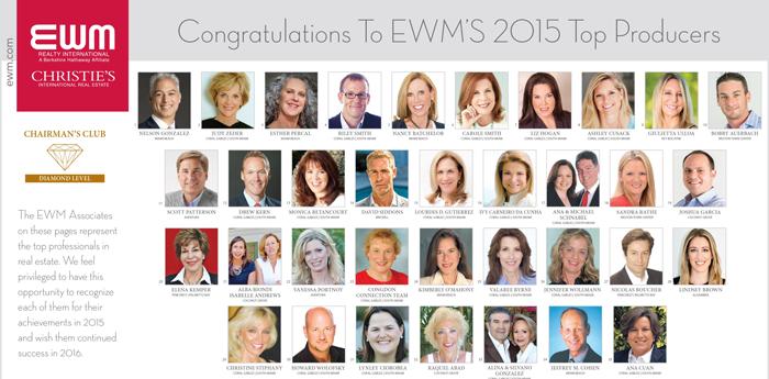 EWM 2015 Top Producers